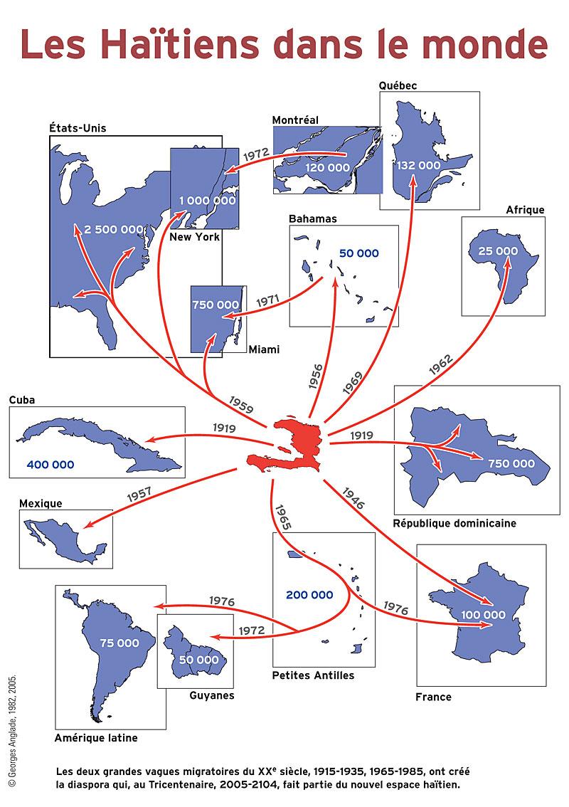 Les Haïtiens dams le monde