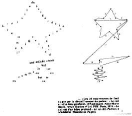 Apollinaire - Calligramme